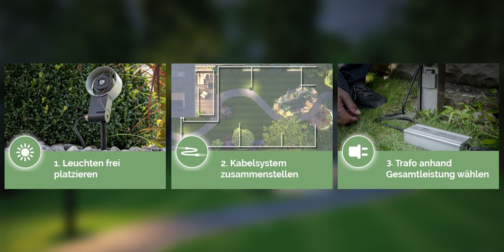 Gartenleuchten System Plug and Shine